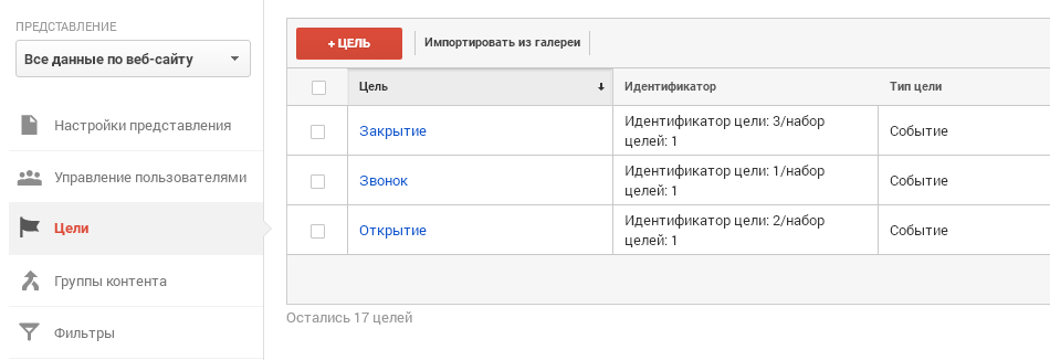 Настройка цели события в Google Analitics. Этап 1